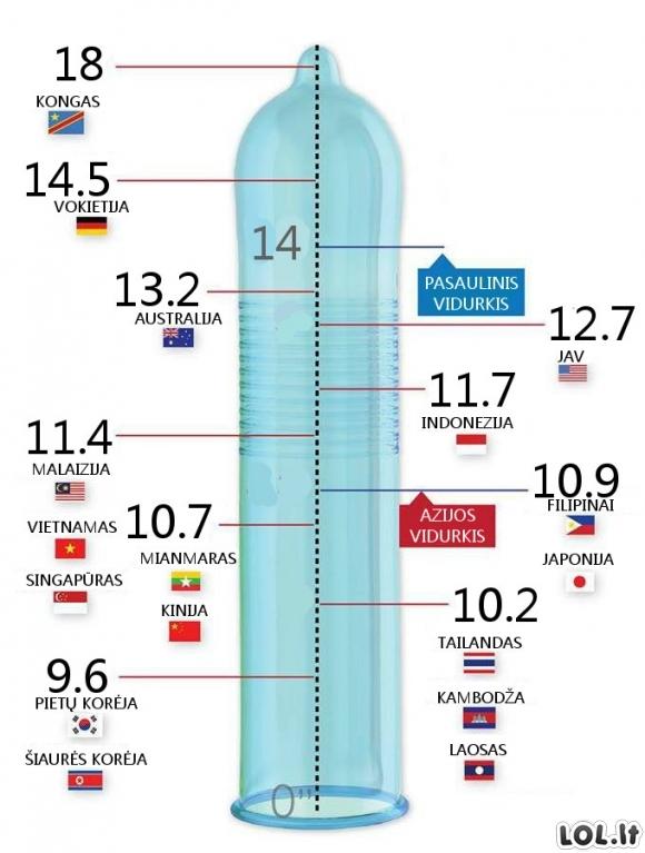 penio dydziai per 17 metu